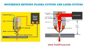 Difference Between Plasma Cutting And Laser Cutting